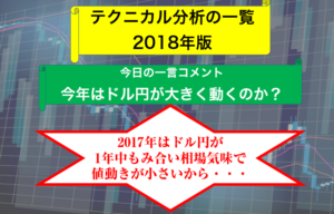 2018-analysis