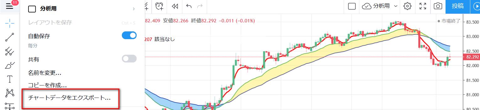 TradingViewのチャートデータのダウンロード方法
