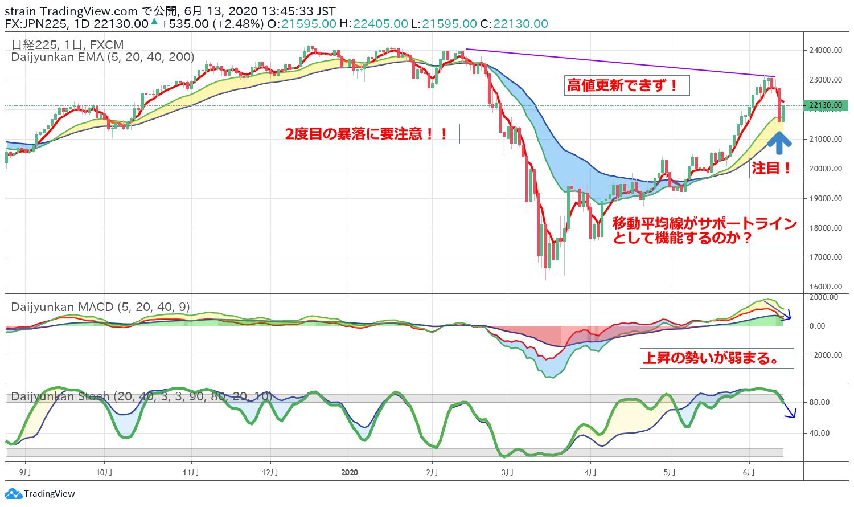 京セラ株価