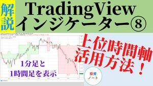 TradingViewのインジケーターの使い方説明のYouTube再生リスト